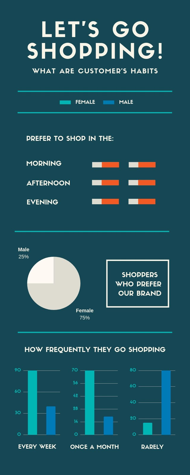 Infographic 033