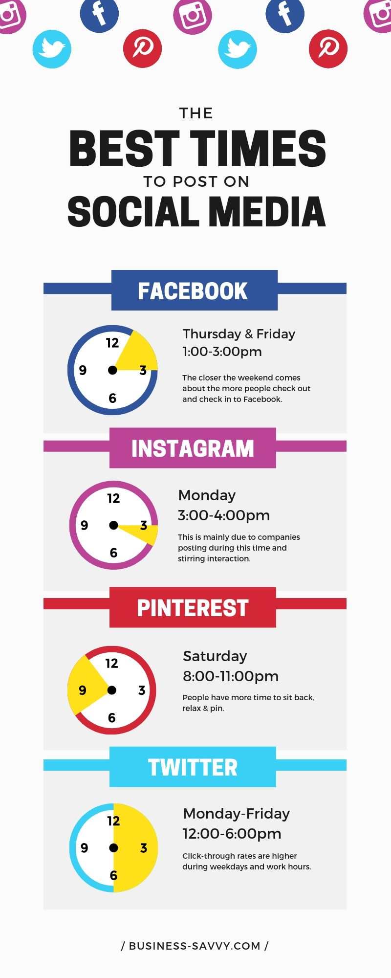 Infographic 039