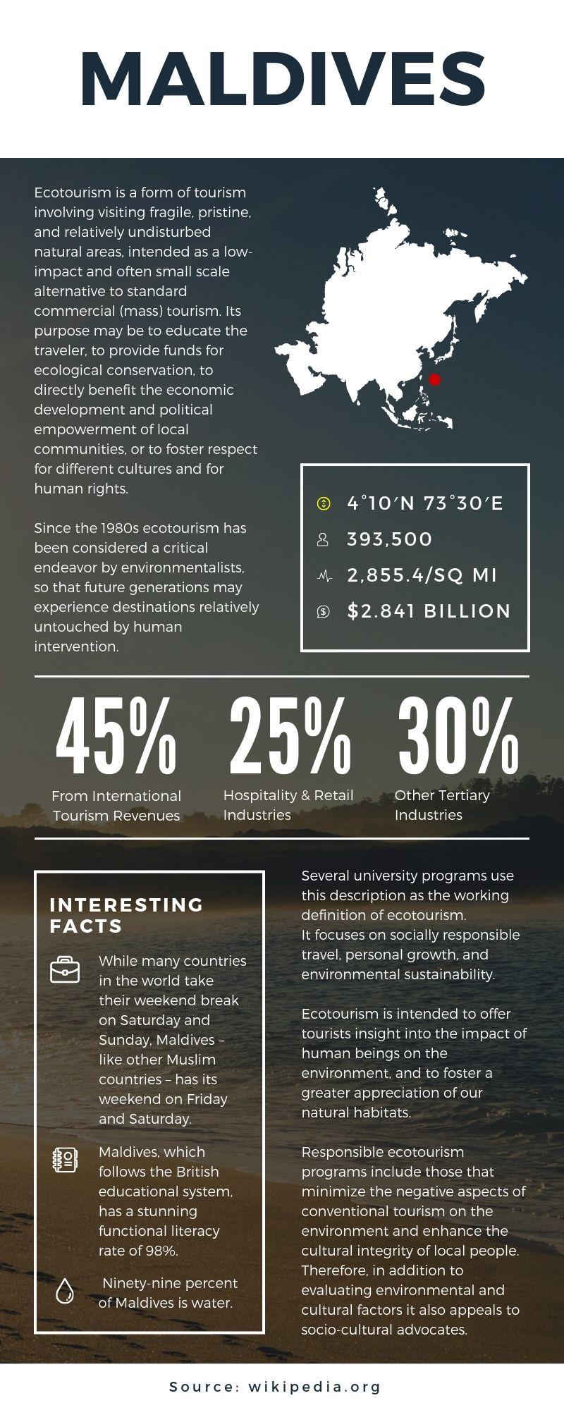 Infographic 058